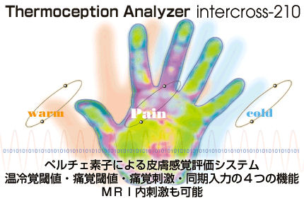 Thermoception Analyzer.jpg